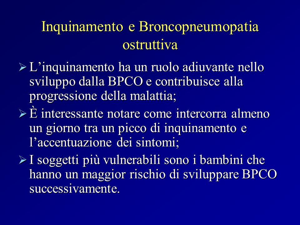 Inquinamento e Broncopneumopatia ostruttiva