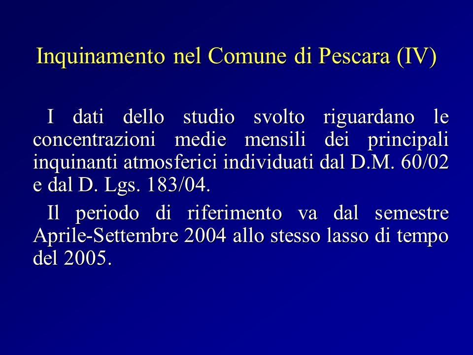 Inquinamento nel Comune di Pescara (IV)