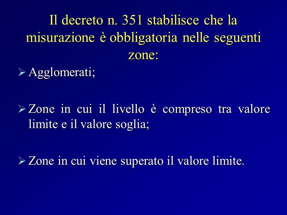 Il decreto n. 351 stabilisce che la misurazione è obbligatoria nelle seguenti zone: