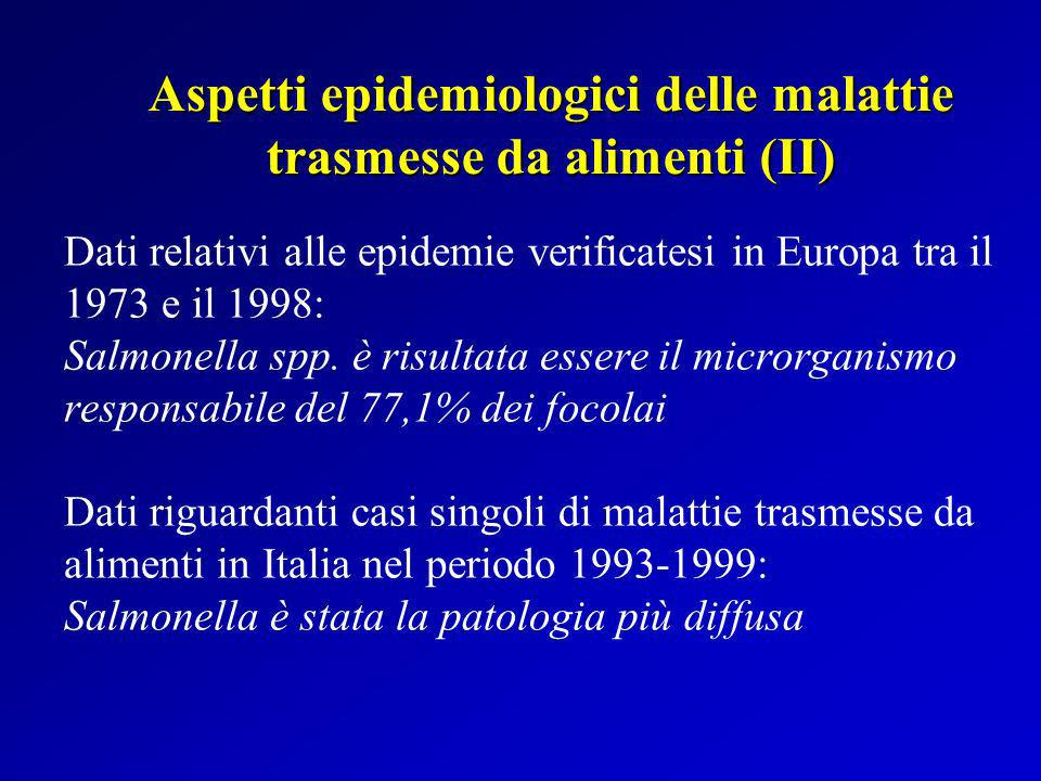 Aspetti epidemiologici delle malattie trasmesse da alimenti (II)