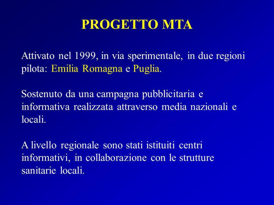 PROGETTO MTA Attivato nel 1999, in via sperimentale, in due regioni pilota: Emilia Romagna e Puglia.