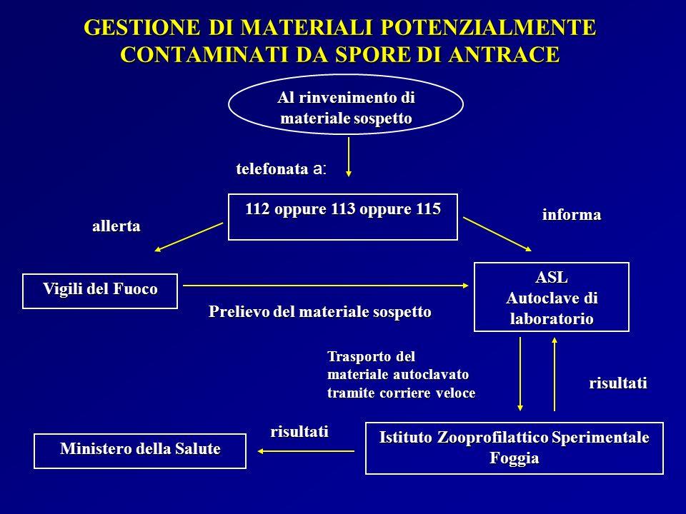 GESTIONE DI MATERIALI POTENZIALMENTE CONTAMINATI DA SPORE DI ANTRACE