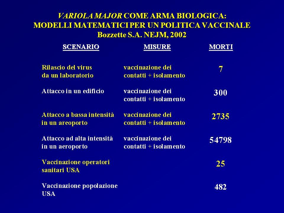 VARIOLA MAJOR COME ARMA BIOLOGICA: MODELLI MATEMATICI PER UN POLITICA VACCINALE Bozzette S.A.