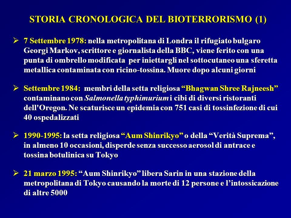 STORIA CRONOLOGICA DEL BIOTERRORISMO (1)