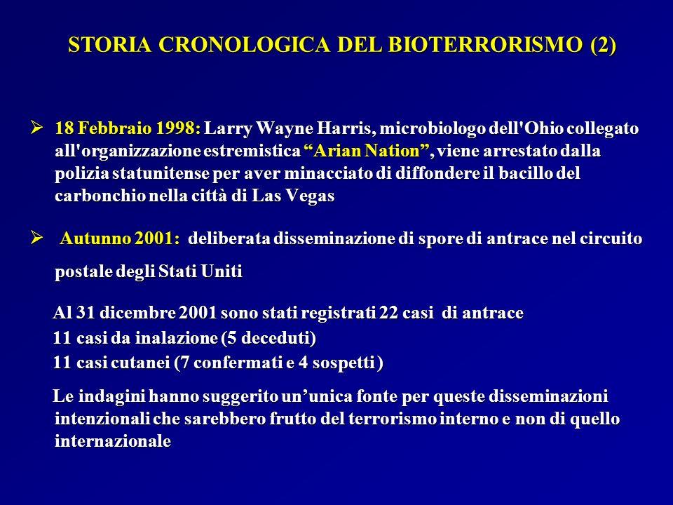 STORIA CRONOLOGICA DEL BIOTERRORISMO (2)