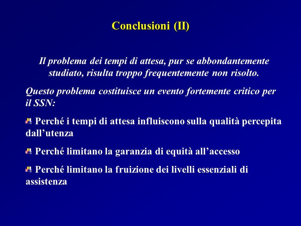 Conclusioni (II) Il problema dei tempi di attesa, pur se abbondantemente studiato, risulta troppo frequentemente non risolto.