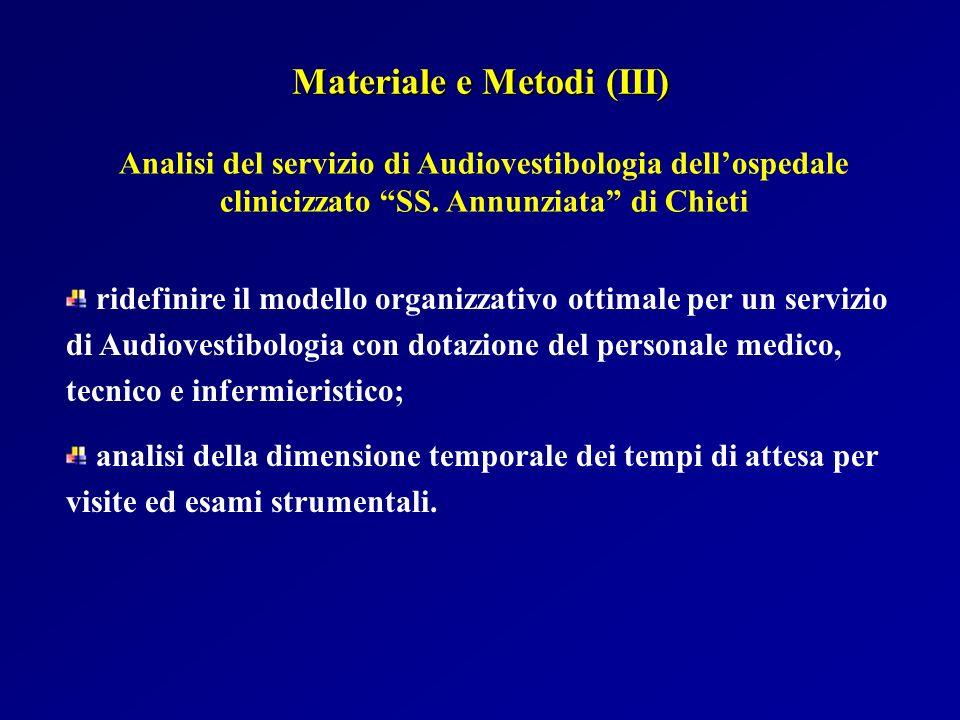 Materiale e Metodi (III)