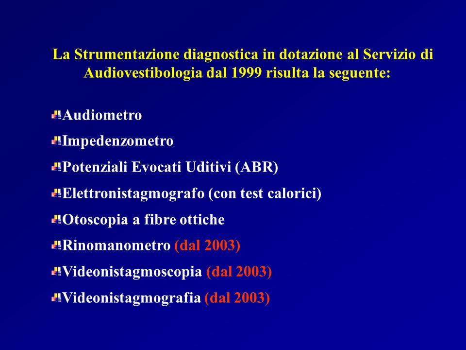 La Strumentazione diagnostica in dotazione al Servizio di Audiovestibologia dal 1999 risulta la seguente: