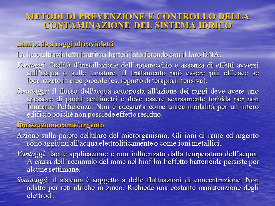 METODI DI PREVENZIONE E CONTROLLO DELLA CONTAMINAZIONE DEL SISTEMA IDRICO