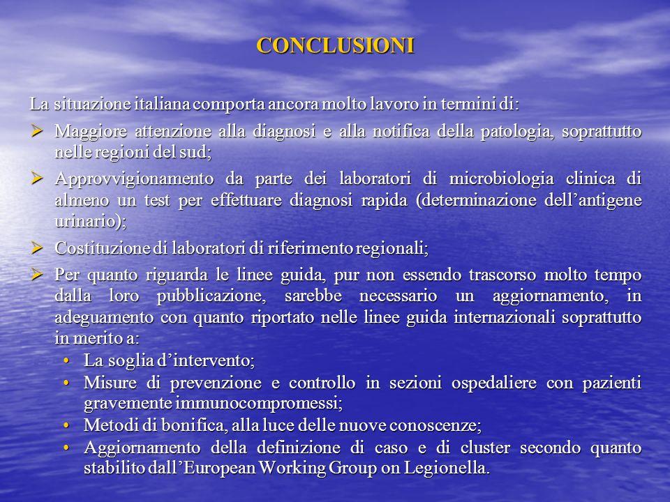 CONCLUSIONI La situazione italiana comporta ancora molto lavoro in termini di: