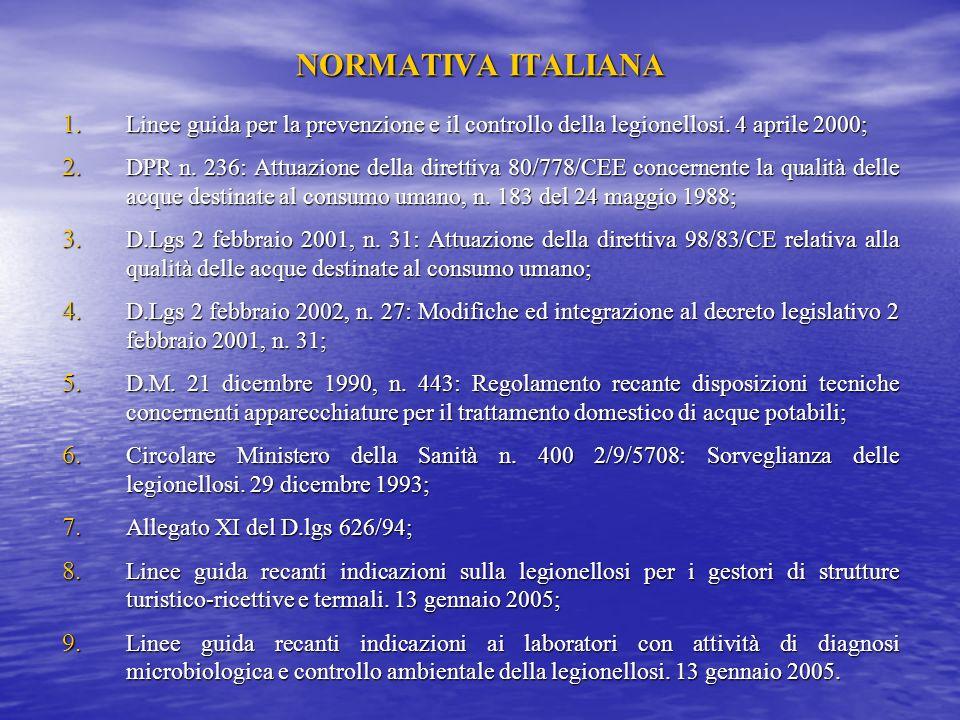 NORMATIVA ITALIANA Linee guida per la prevenzione e il controllo della legionellosi. 4 aprile 2000;