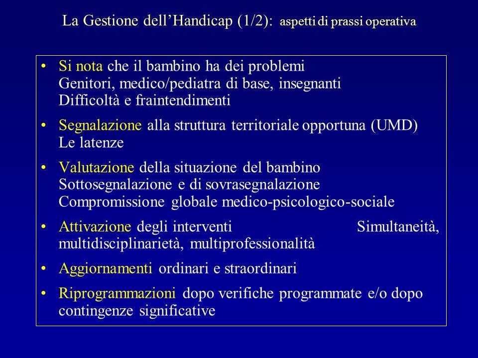 La Gestione dell'Handicap (1/2): aspetti di prassi operativa