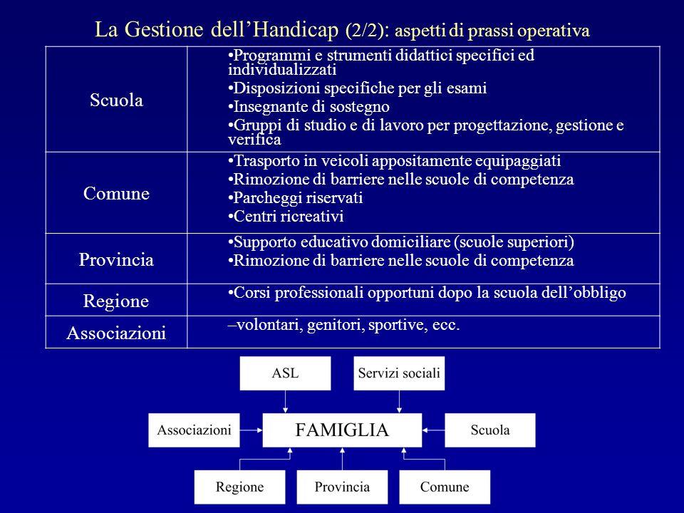 La Gestione dell'Handicap (2/2): aspetti di prassi operativa