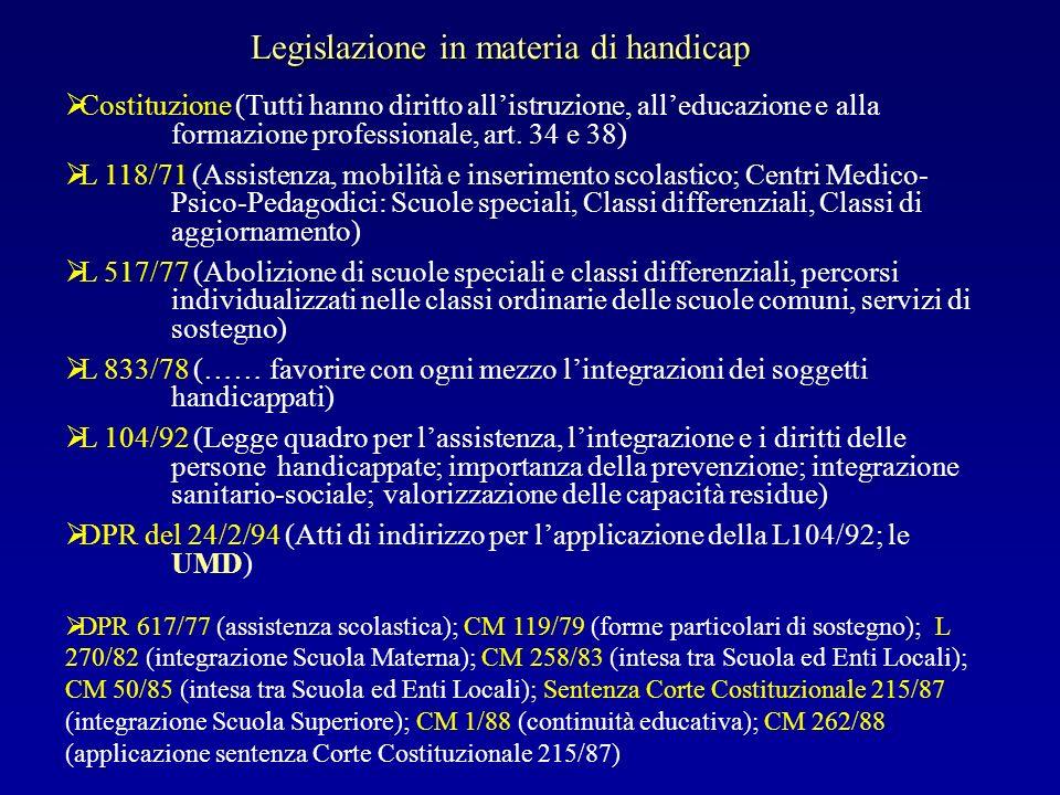 Legislazione in materia di handicap