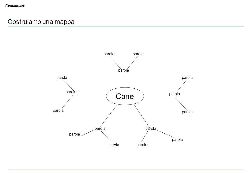 Costruiamo una mappa Cane parola