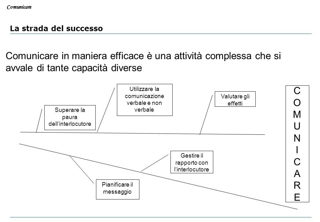 La strada del successo Comunicare in maniera efficace è una attività complessa che si avvale di tante capacità diverse.