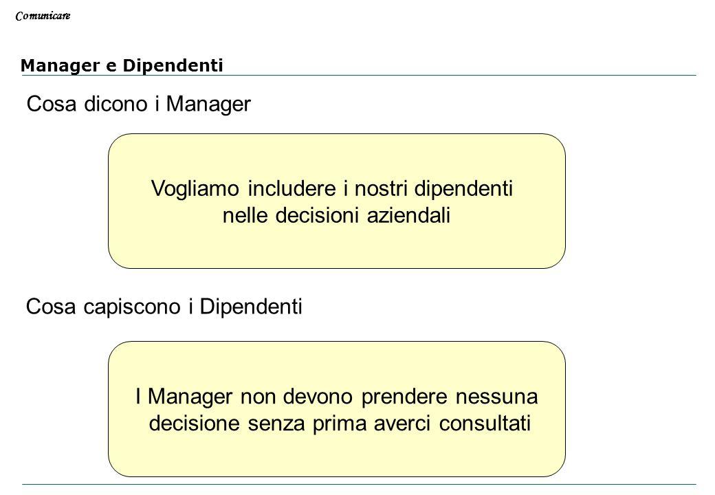 Vogliamo includere i nostri dipendenti nelle decisioni aziendali