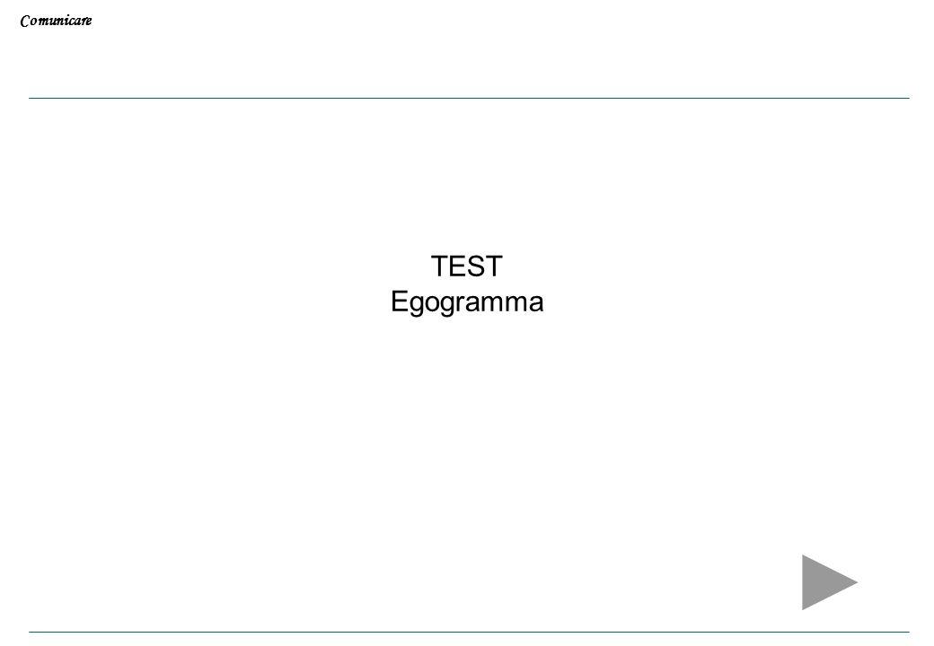 TEST Egogramma