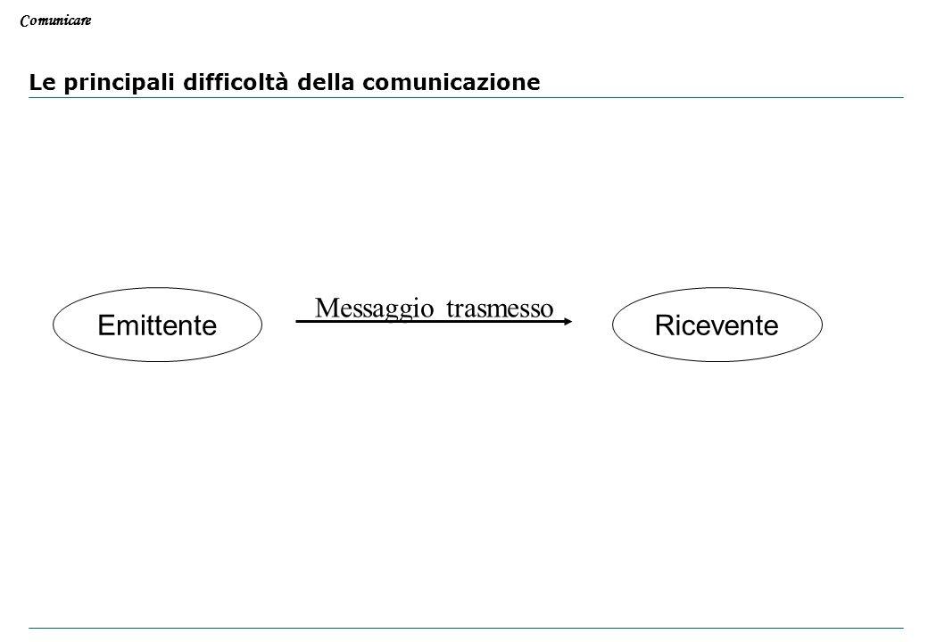 Le principali difficoltà della comunicazione