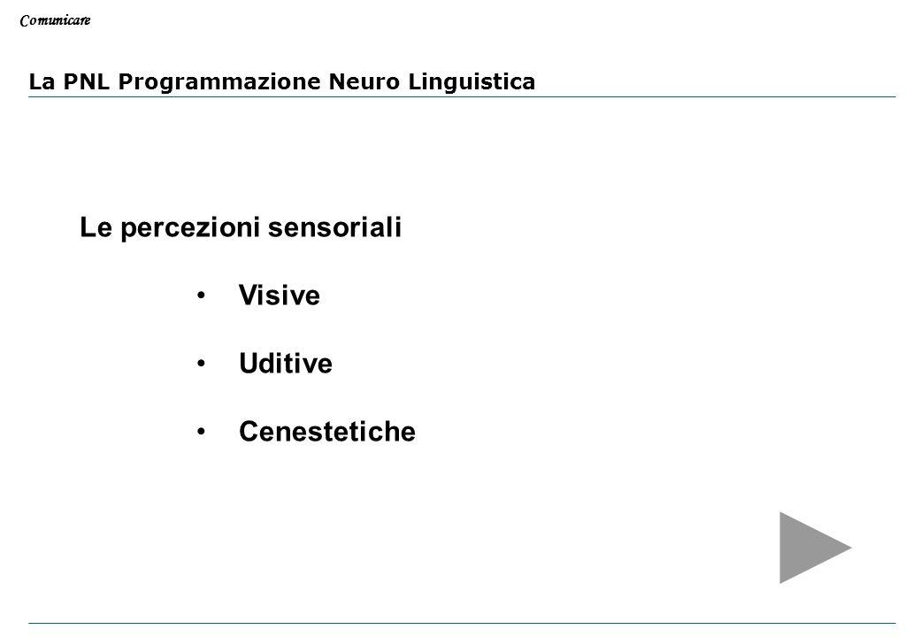 La PNL Programmazione Neuro Linguistica