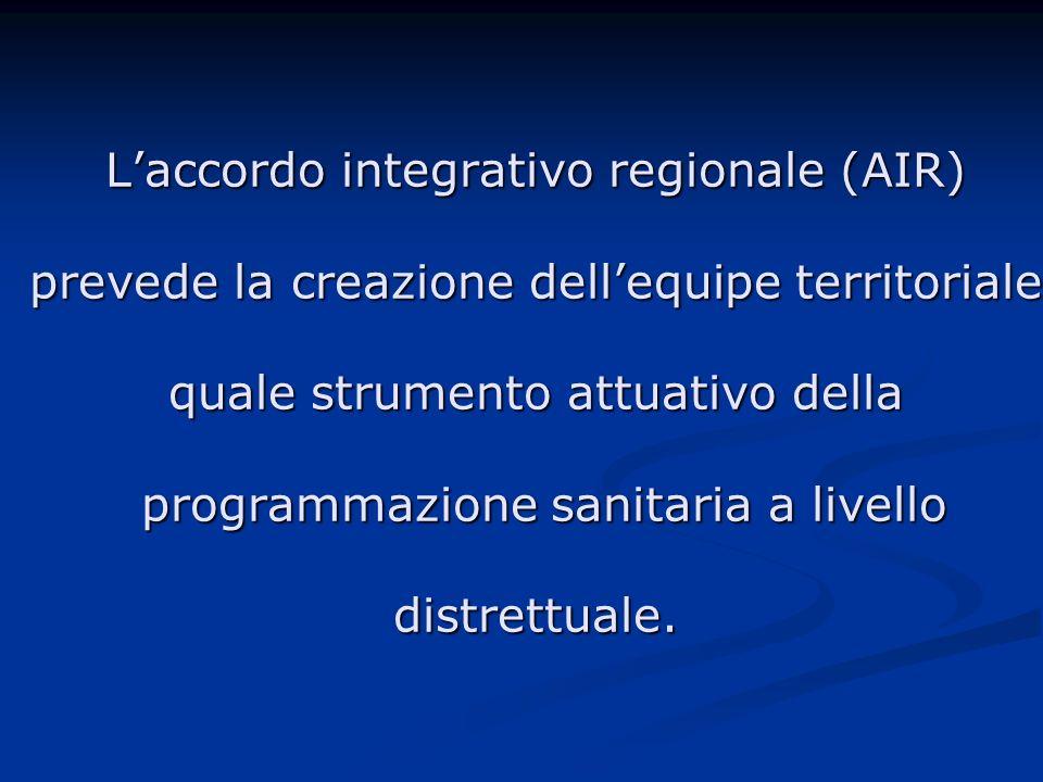 L'accordo integrativo regionale (AIR) prevede la creazione dell'equipe territoriale quale strumento attuativo della programmazione sanitaria a livello distrettuale.