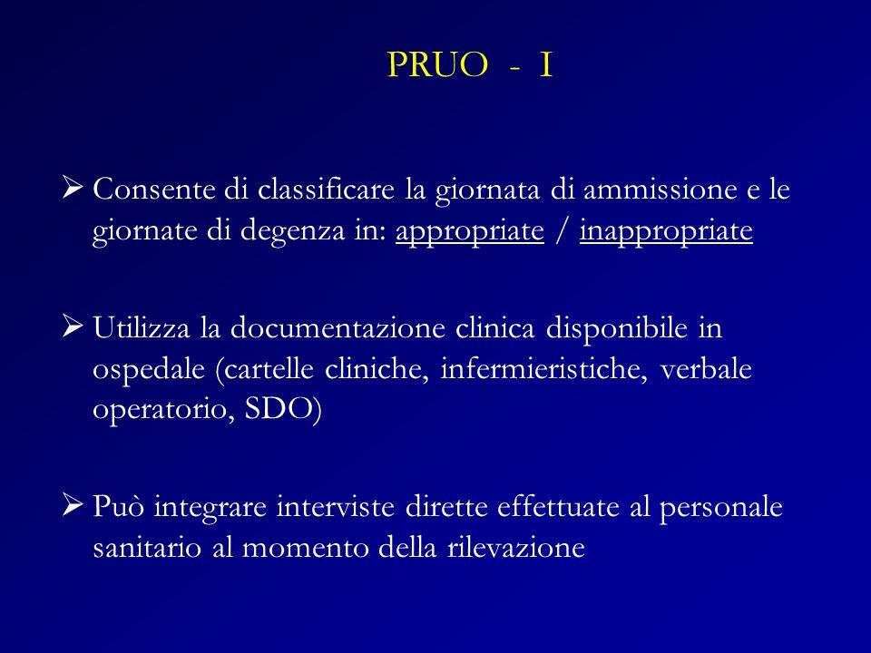 PRUO - I Consente di classificare la giornata di ammissione e le giornate di degenza in: appropriate / inappropriate.