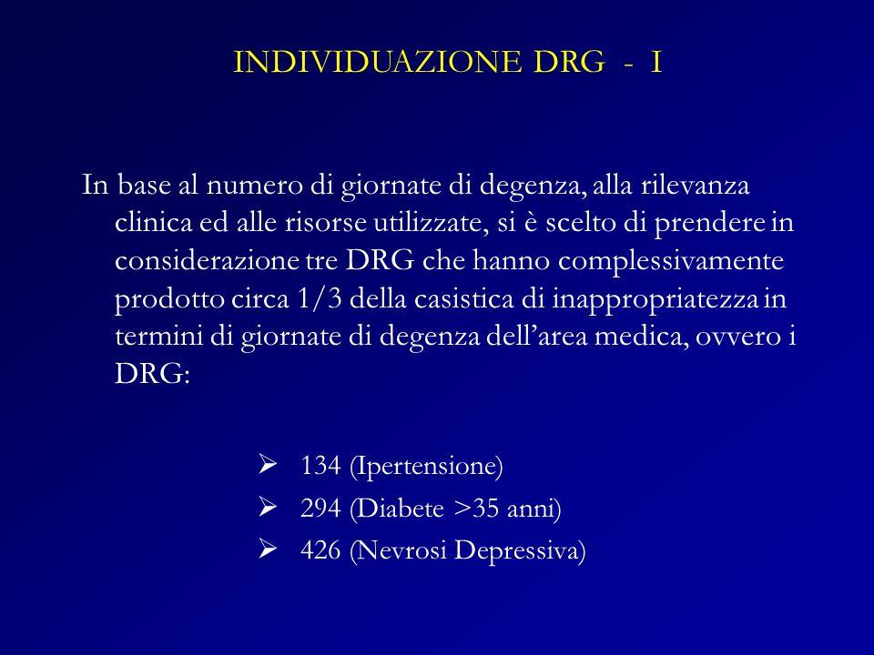 INDIVIDUAZIONE DRG - I