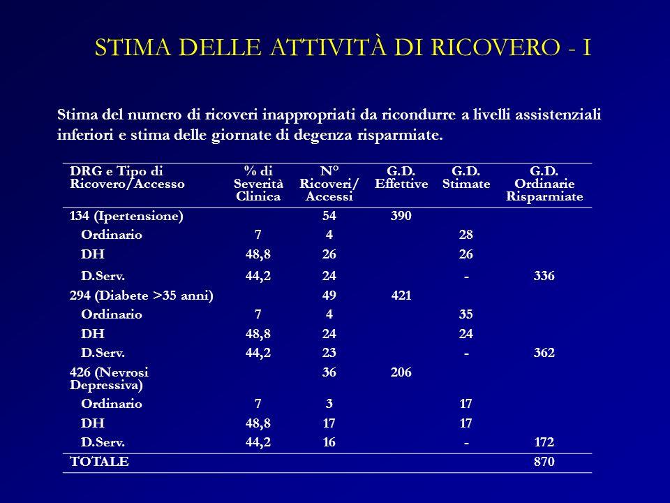 STIMA DELLE ATTIVITÀ DI RICOVERO - I