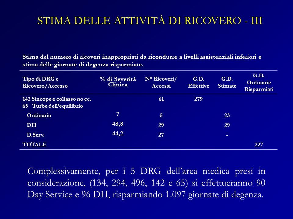 STIMA DELLE ATTIVITÀ DI RICOVERO - III