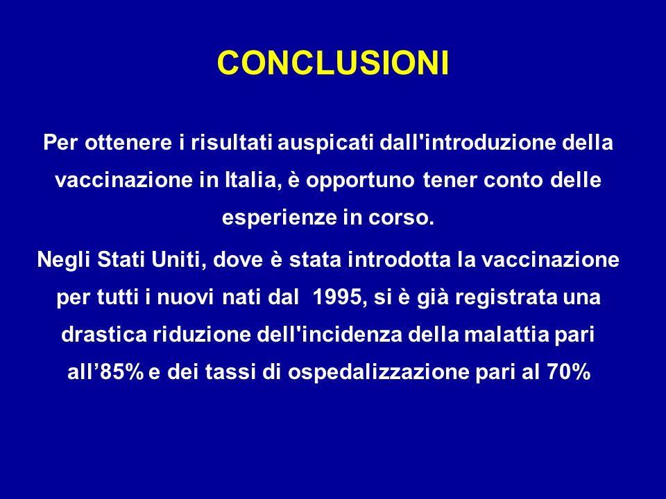 CONCLUSIONI Per ottenere i risultati auspicati dall introduzione della vaccinazione in Italia, è opportuno tener conto delle esperienze in corso.