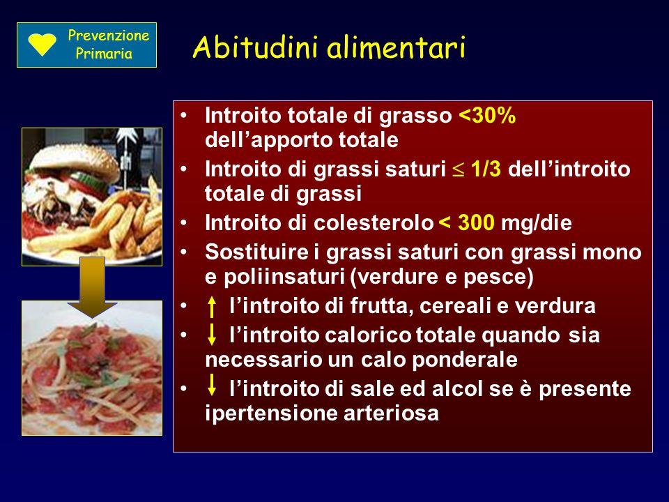 Abitudini alimentari Prevenzione. Primaria. Introito totale di grasso <30% dell'apporto totale.