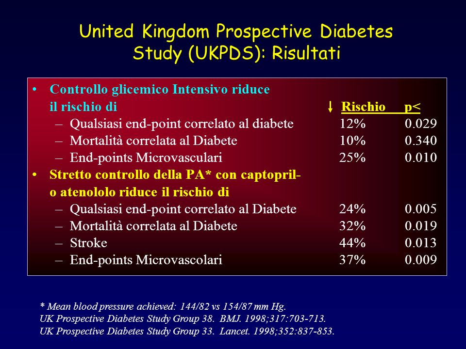 United Kingdom Prospective Diabetes Study (UKPDS): Risultati