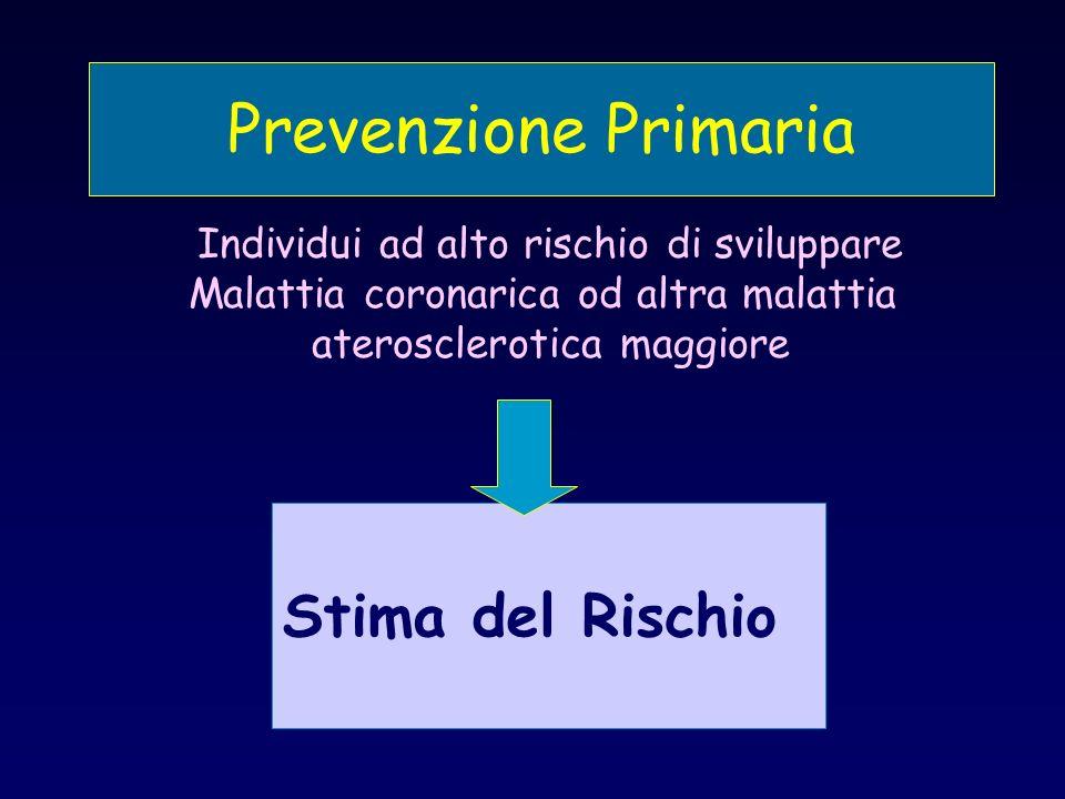 Prevenzione Primaria Stima del Rischio