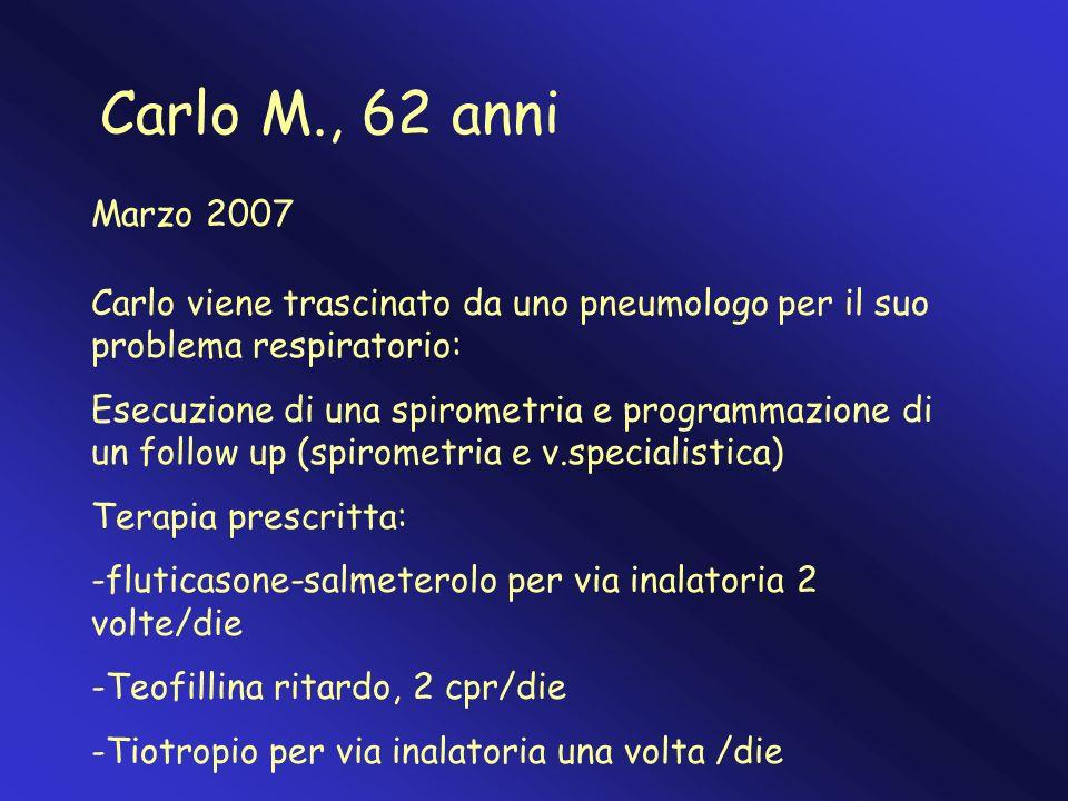 Carlo M., 62 anni Marzo 2007. Carlo viene trascinato da uno pneumologo per il suo problema respiratorio: