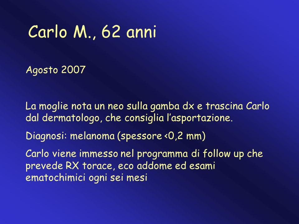Carlo M., 62 anniAgosto 2007. La moglie nota un neo sulla gamba dx e trascina Carlo dal dermatologo, che consiglia l'asportazione.