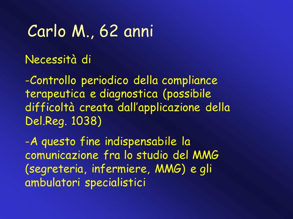 Carlo M., 62 anni Necessità di