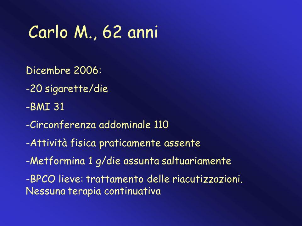 Carlo M., 62 anni Dicembre 2006: 20 sigarette/die BMI 31