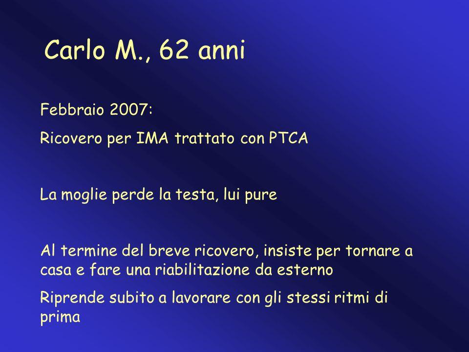 Carlo M., 62 anni Febbraio 2007: Ricovero per IMA trattato con PTCA