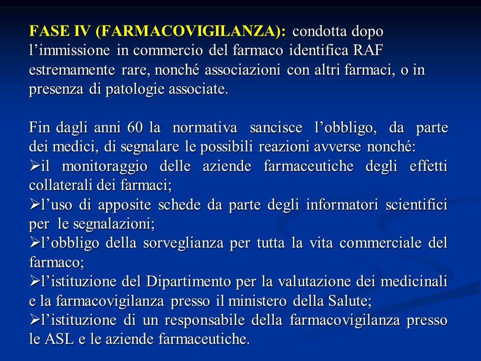 FASE IV (FARMACOVIGILANZA): condotta dopo l'immissione in commercio del farmaco identifica RAF estremamente rare, nonché associazioni con altri farmaci, o in presenza di patologie associate.
