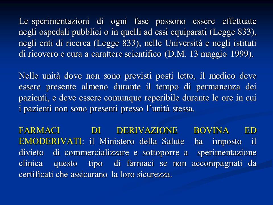 Le sperimentazioni di ogni fase possono essere effettuate negli ospedali pubblici o in quelli ad essi equiparati (Legge 833), negli enti di ricerca (Legge 833), nelle Università e negli istituti di ricovero e cura a carattere scientifico (D.M. 13 maggio 1999).