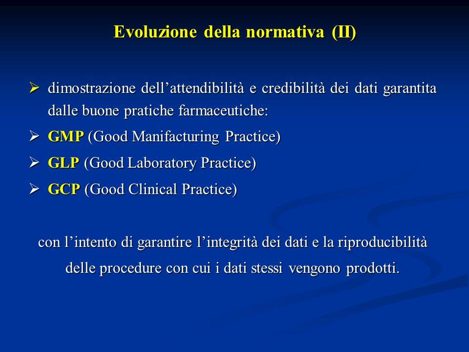 Evoluzione della normativa (II)