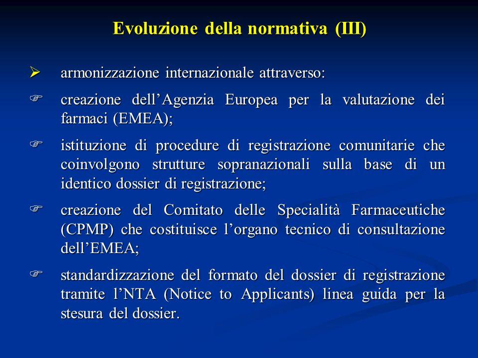 Evoluzione della normativa (III)