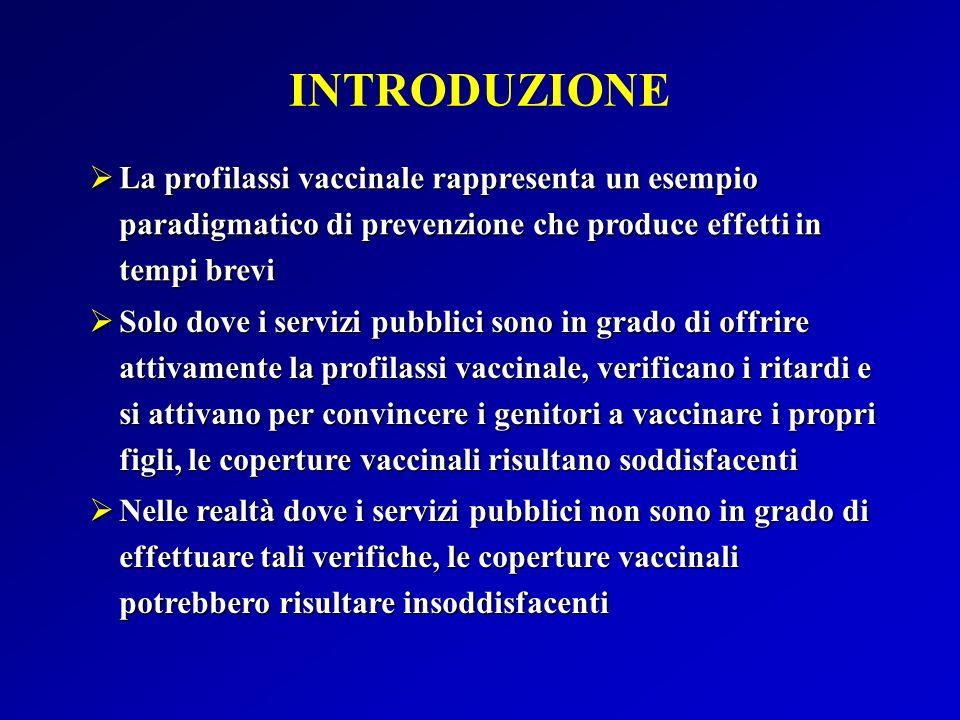 INTRODUZIONE La profilassi vaccinale rappresenta un esempio paradigmatico di prevenzione che produce effetti in tempi brevi.
