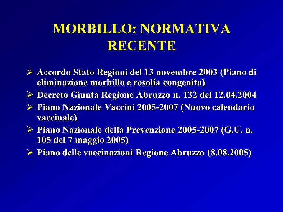 MORBILLO: NORMATIVA RECENTE