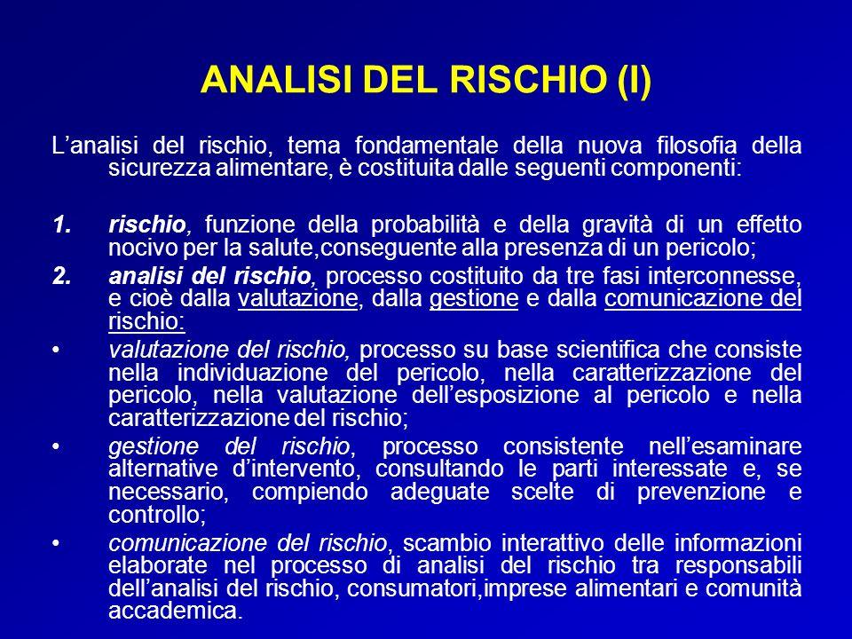 ANALISI DEL RISCHIO (I)