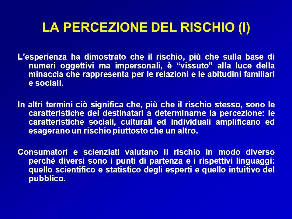 LA PERCEZIONE DEL RISCHIO (I)