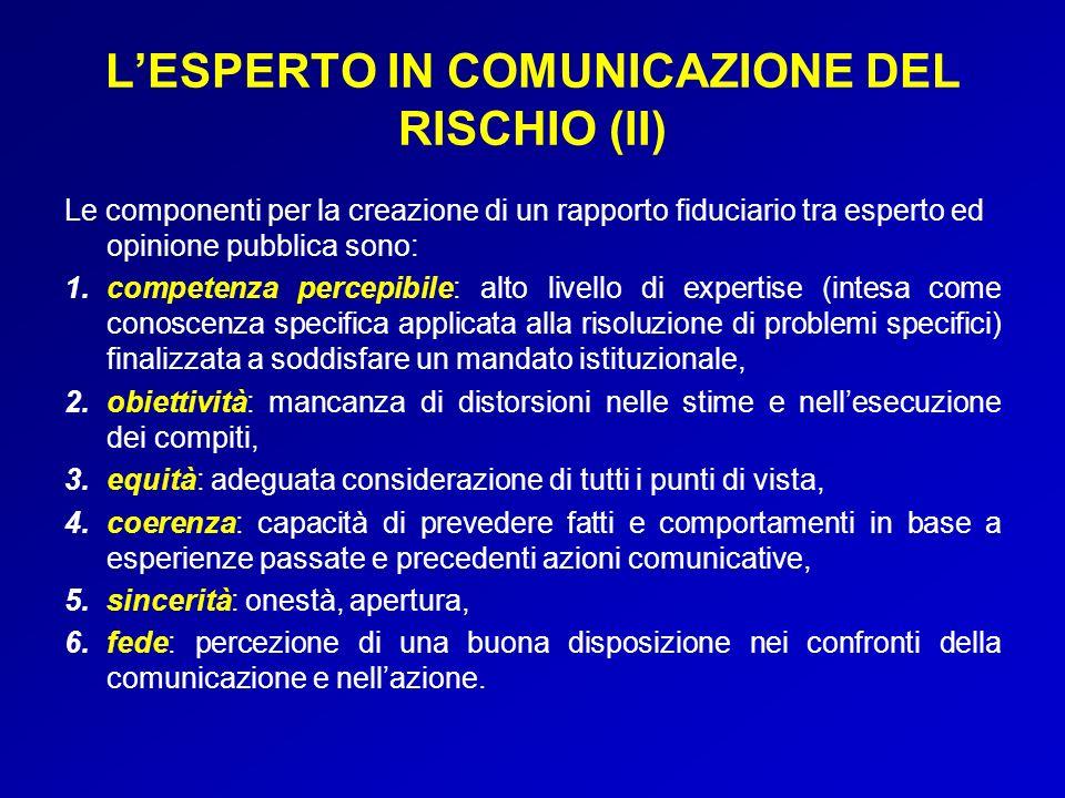 L'ESPERTO IN COMUNICAZIONE DEL RISCHIO (II)