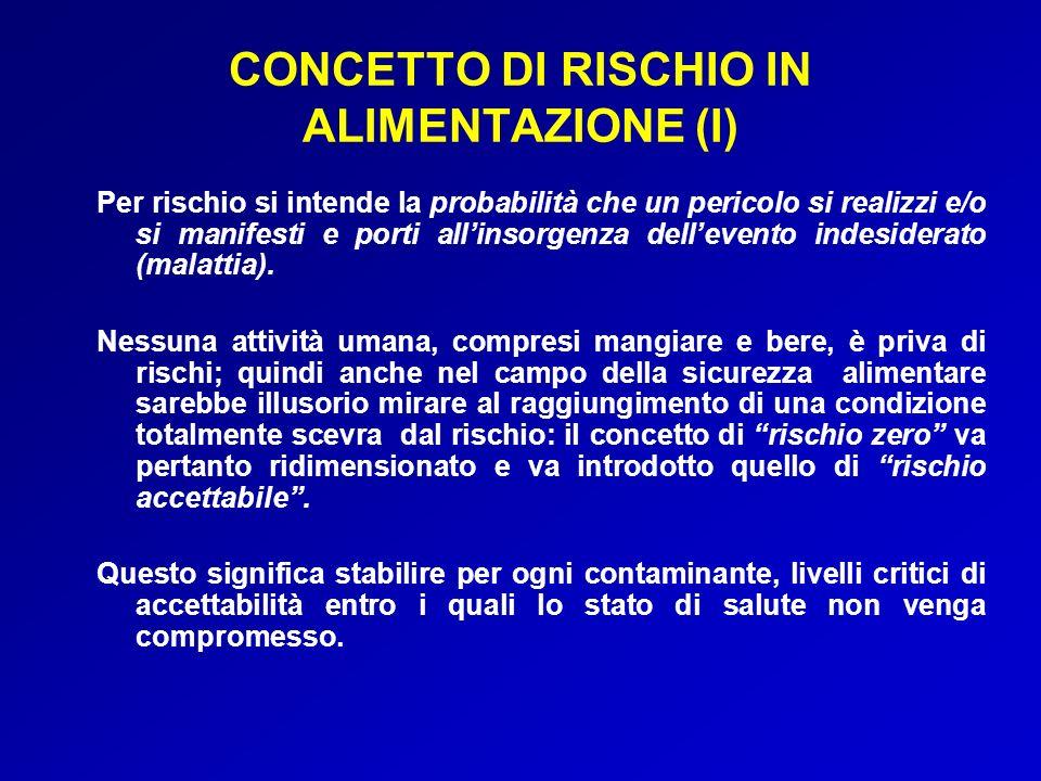 CONCETTO DI RISCHIO IN ALIMENTAZIONE (I)