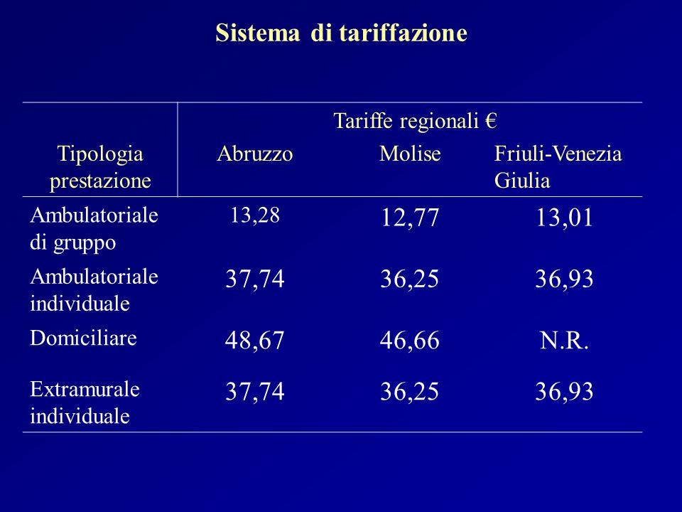 Sistema di tariffazione