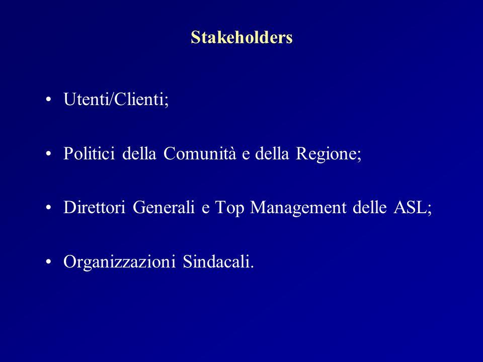 Stakeholders Utenti/Clienti; Politici della Comunità e della Regione; Direttori Generali e Top Management delle ASL;